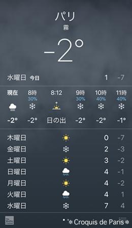 2寒いです